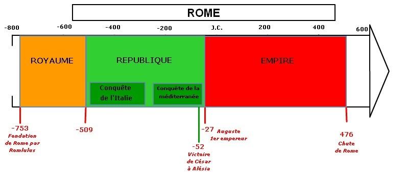 Prépa HEC héritage pensée grecque et latine frise Rome antique